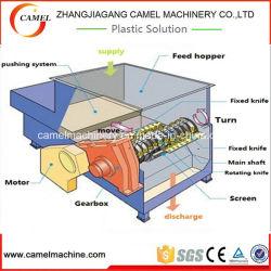 Single Shaft Shredding and Crushing Machinery