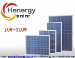 250W Polycrystalline Solar Module for PV System