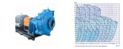 Mineral Processing Mechanical Seal Horizontal Centrifugal Slurry Pump