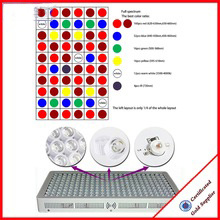 2017 Factory Wholesale New Product Chip 900W Plant LED Grow Light