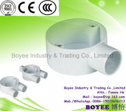 China Electrical Box Fitting, Electrical Box Fitting