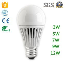 No Blink or Flicker High Quality LED Bulb Lamp Factory Hot Sales