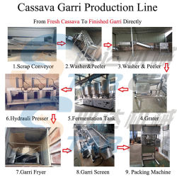 Home Use Gari Processing Equipment