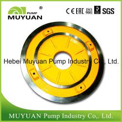 Handing OEM Order Centrifugal Sand Mining Slurry Pump Part Price