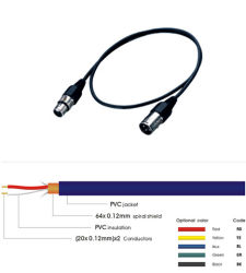 Microphone 3pin XLR Cannon Audio Cable Cord Male to Female