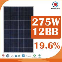 Wholesale Solar Panels Cost, Wholesale Solar Panels Cost