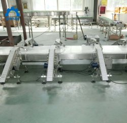 China Are Uline, Are Uline Wholesale, Manufacturers, Price | Made-in
