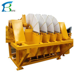Ceramic Vacuum Filter for Mining Tailings Industry