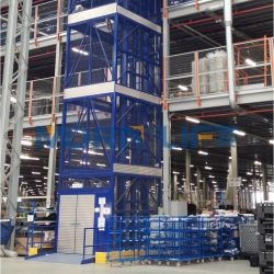 Warehouse Vertical Hydraulic Go