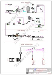 High Quality Paper Machine and Pulping Machine