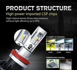H4 Anti Radio Static X3 LED Headlight Bulbs