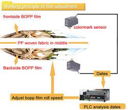 OPP Film Coating Lamination Machinery