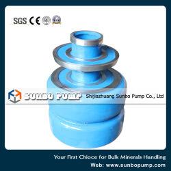 High Quality Wear-Resistant Slurry Pump Parts