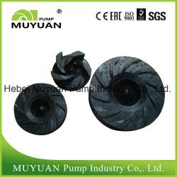 Slurry Pump Rubber Impeller Manufacture