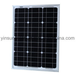 Factory Direct Sale 55W Solar Module for Solar Panel System