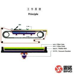 China Belt Filter Press Machine Sewage Sludge Dewatering Machine