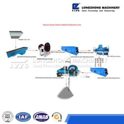 Sand Making Production Line with Crusher and Washing Machine