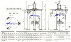 Bfs Vertical Froth Slurry Pump
