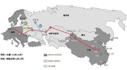 Railway Transportation Between China and Europe