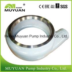 Wear Resistant High Chrome High Quality Slurry Pump Impeller