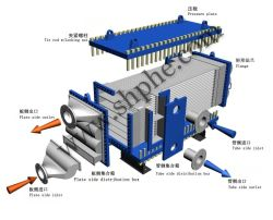 Heater & Heat Exchanger for Slurry Cooling