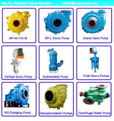Battle Max Replacement Desulfurization Thick 3/2 Slurry Pump