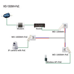 WD-1000MH-PoE Smart Link G.hn 1000Mbps Ethernet Adapter