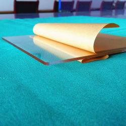 2mm 3mm Thick Plexiglass Acrylic Sheet Supplier China Plexiglass Manufacturer