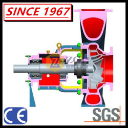 Horizontal Paper Making Chemical Centrifugal Slurry Pulp Pump