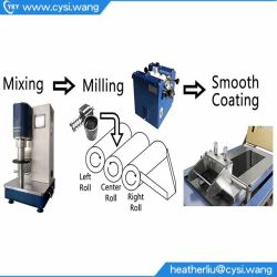 Cyky Compact Three Roll Milling Machine for High Viscosity Slurry/Paste