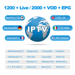 2019 IPTV Subscription 12month USA UK De Arabic Channels IPTV Reseller IPTV Box Free for Life IPTV USA Sports Channels Epg