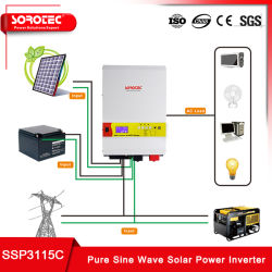 Low Frequency Solar Inverter with MPPT Solar Charge Controller