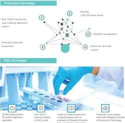 Ce Approved HCG Pregnancy Test (Urine) One Step Diagnostic Rapid Test Kit