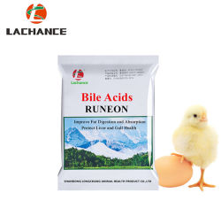 China Poultry Supplements, Poultry Supplements Manufacturers