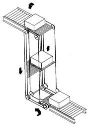 Vertical Lifting Conveyor, Continious Vertical Conveyor