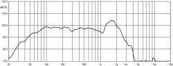 L18 / 8635-Rcf Copiar Subwoofer Altavoz PRO Audio Parlante Profesionale