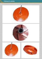 China OEM Slurry Pump Factory