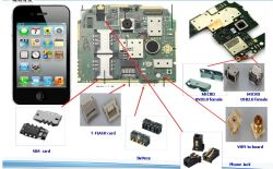 Manufacturer Supply Type C USB Connector
