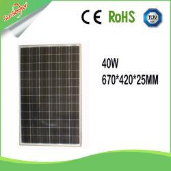 Monokristalline, Polykristalline Silizium-Solarenergie
