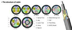 Luft-Schlag Mirco Faser-Optikkabel