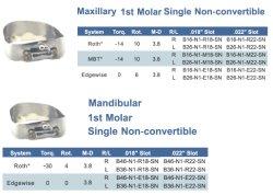 Bandas Pre-Weld 1 molar Non-Convertible único