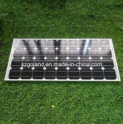 Os painéis solares de silício cristalino mono (CCG-85W)