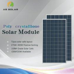 Heißer Verkauf 25 Jahre der Garantie-240W polykristalline Solarbaugruppen-