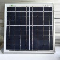 Painel Solar fabricado na Alemanha