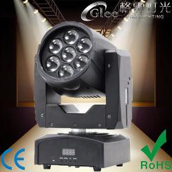 7 * 12W RGBW 4in1 LED 미니 줌 워시 모비니즈 헤드