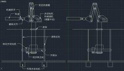 Service de personnalisation automatique industrielle
