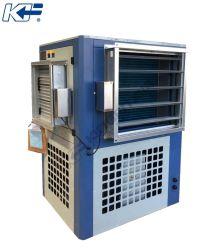 Klima-Controller für Pilz-Bearbeitung-Raum