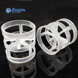25mm 38mm 50mm de 76m Plastic Ring van het Baarkleed voor Gestructureerde Verpakking