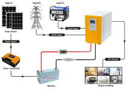 Venda por preço de fábrica 1KW 3KW 5 kw 8 kw 10kw 15kw 20kw Painel Solar comercial do gerador e sistema de Inversor de Potência de iluminação doméstica com marcação TUV