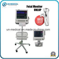 Dispositif médical électronique de surveillance foetale/maternelle de pliage